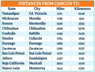 distances from cancun to drug violence states